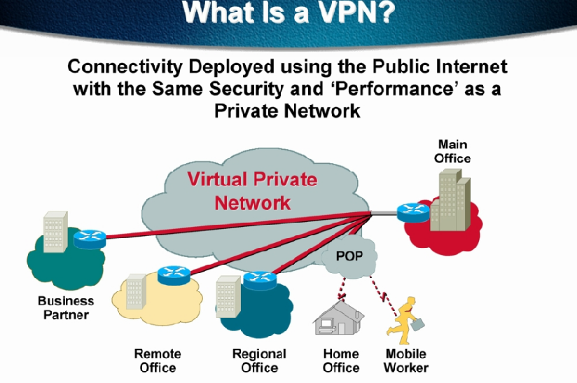 why-use-a-vpn