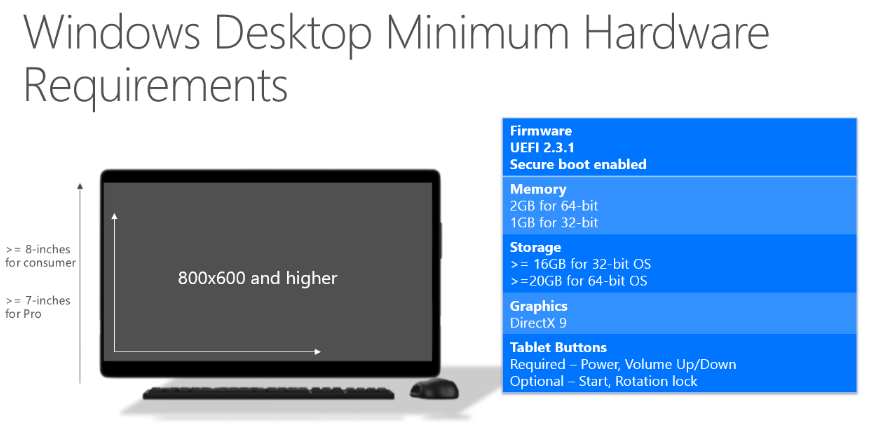 windows-10-minimum-hrdware-requirements